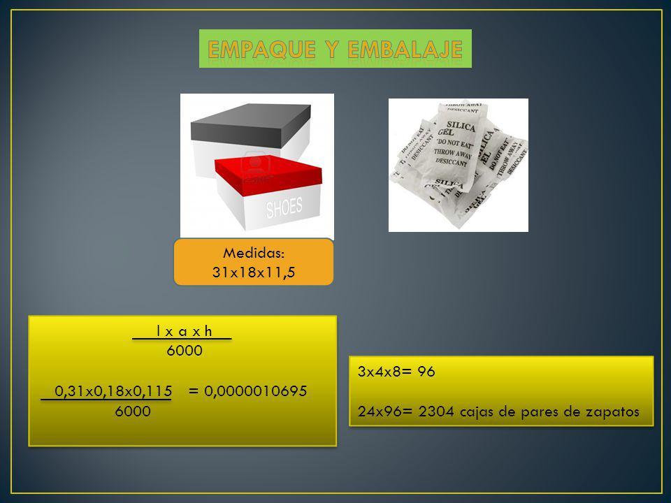 Medidas: 31x18x11,5 l x a x h 6000 0,31x0,18x0,115 = 0,0000010695 6000 l x a x h 6000 0,31x0,18x0,115 = 0,0000010695 6000 3x4x8= 96 24x96= 2304 cajas