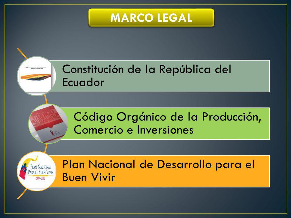 MARCO LEGAL Constitución de la República del Ecuador Código Orgánico de la Producción, Comercio e Inversiones Plan Nacional de Desarrollo para el Buen