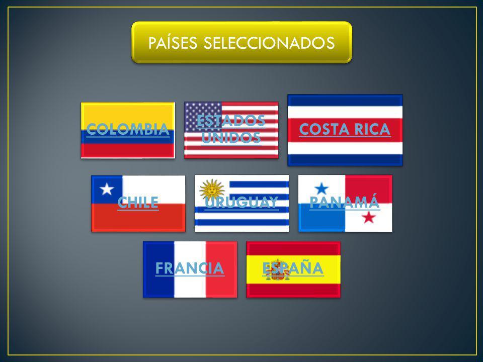 PAÍSES SELECCIONADOS COLOMBIA ESTADOS UNIDOS COSTA RICA CHILEURUGUAYPANAMÁ FRANCIAESPAÑA
