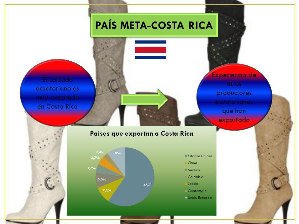 PAÍS META-COSTA RICA El calzado ecuatoriano es muy aceptado en Costa Rica Experiencia de otros productores ecuatorianos que han exportado