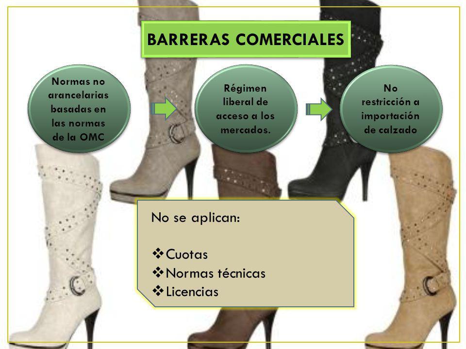 BARRERAS COMERCIALES Normas no arancelarias basadas en las normas de la OMC Régimen liberal de acceso a los mercados. No restricción a importación de
