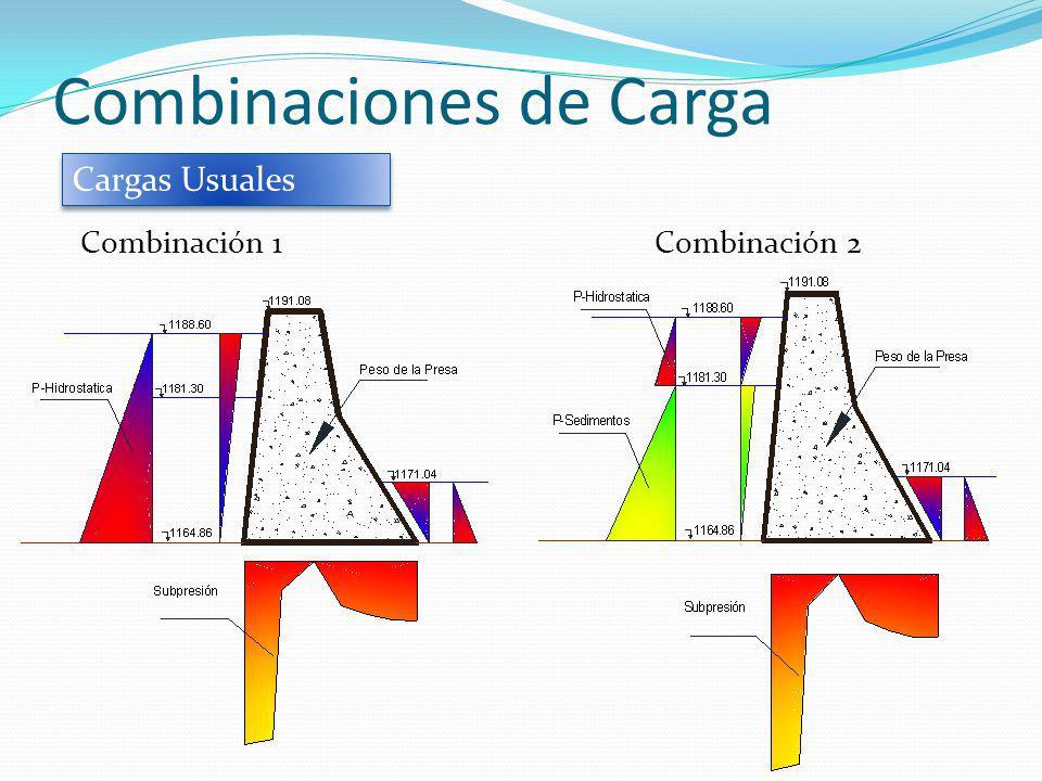 Combinaciones de Carga Combinación 1Combinación 2 Cargas Usuales