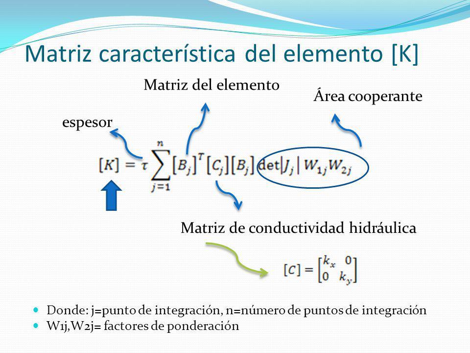 Matriz característica del elemento [K] Donde: j=punto de integración, n=número de puntos de integración W1j,W2j= factores de ponderación Matriz del el