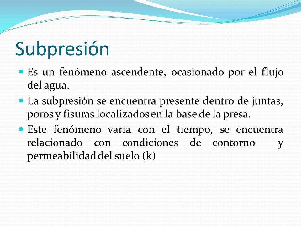 Subpresión Es un fenómeno ascendente, ocasionado por el flujo del agua. La subpresión se encuentra presente dentro de juntas, poros y fisuras localiza