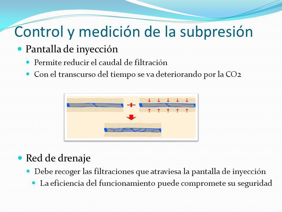 Control y medición de la subpresión Pantalla de inyección Permite reducir el caudal de filtración Con el transcurso del tiempo se va deteriorando por