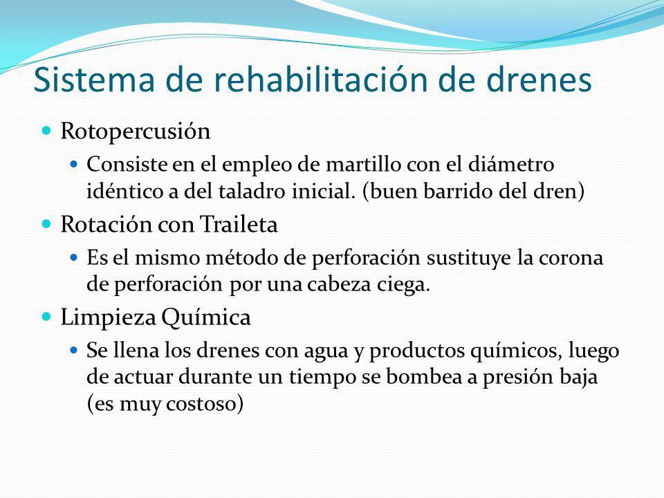 Sistema de rehabilitación de drenes Rotopercusión Consiste en el empleo de martillo con el diámetro idéntico a del taladro inicial. (buen barrido del