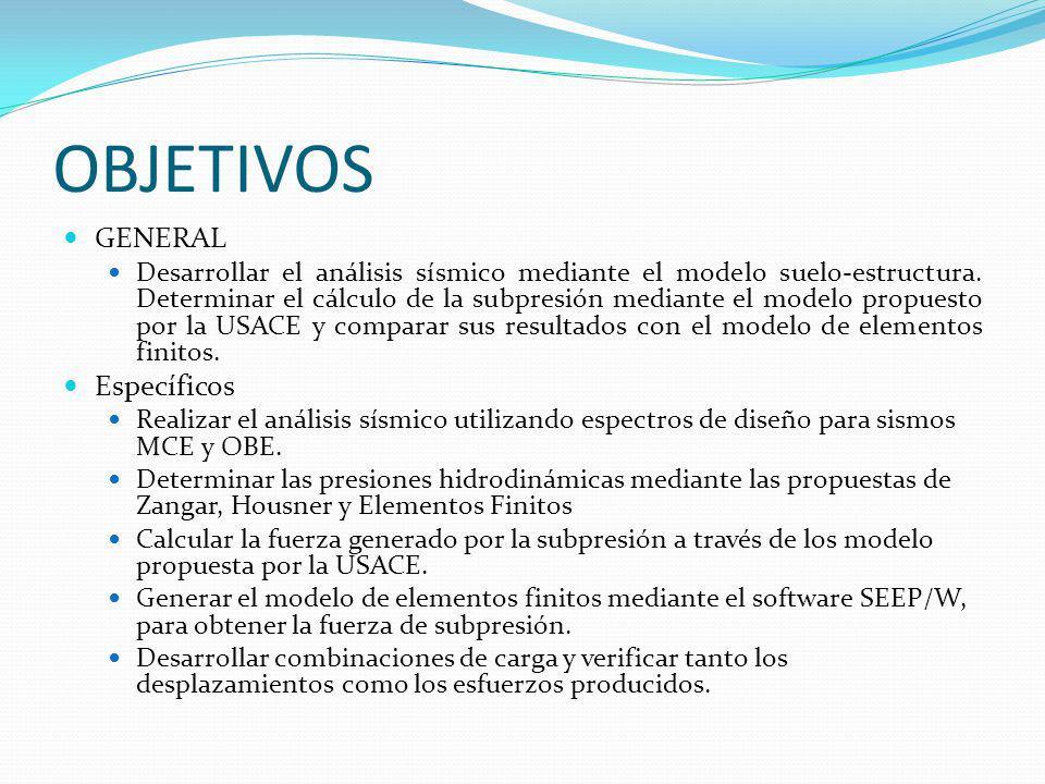Contenido CAPÍTULO 1: CONCEPTOS TEÓRICOS DE LA SUBPRESIÓN CAPÍTULO 2: ELEMENTOS FINITOS PARA EL ANÁLISIS ESTÁTICO Y DINÁMICO DE PRESAS CAPÍTULO 3: ANÁLISIS SÍSMICO DE LA PRESA SANTA CRUZ CAPÍTULO 4: ANÁLISIS DE PRESIÓN HIDRODINÁMICA CAPÍTULO 5: ANÁLISIS DE SUBPRESIÓN CON MÉTODOS TRADICIONALES CAPÍTULO 6: ANÁLISIS DE LA SUBPRESIÓN MEDIANTE ELEMENTOS FINITOS CAPÍTULO 7: OBTENCIÓN DE LOS ESFUERZOS FINALES Y VERIFICACIÓN DE LA ESTABILIDAD CAPÍTULO 8: COMENTARIO, CONCLUSIONES Y RECOMENDACIONES