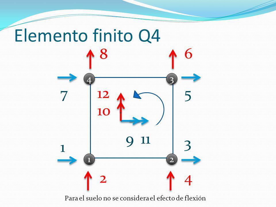 Elemento finito Q4 3 3 4 4 2 2 1 1 1 3 75 2 4 8 6 911 10 12 Para el suelo no se considera el efecto de flexión