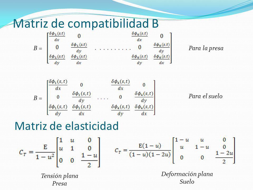 Matriz de compatibilidad B B =Para la presa Para el suelo B = Matriz de elasticidad Tensión plana Presa Deformación plana Suelo