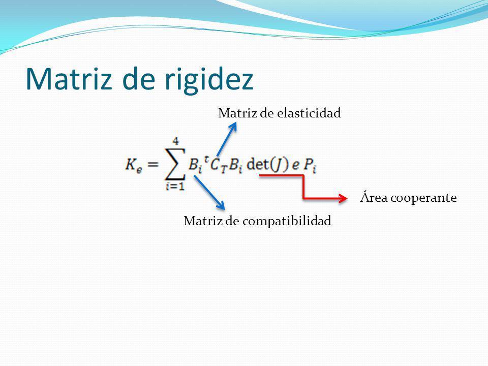 Matriz de rigidez Matriz de compatibilidad Matriz de elasticidad Área cooperante