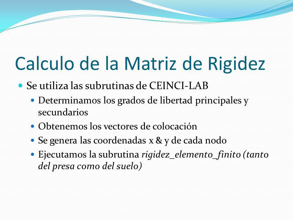 Calculo de la Matriz de Rigidez Se utiliza las subrutinas de CEINCI-LAB Determinamos los grados de libertad principales y secundarios Obtenemos los ve