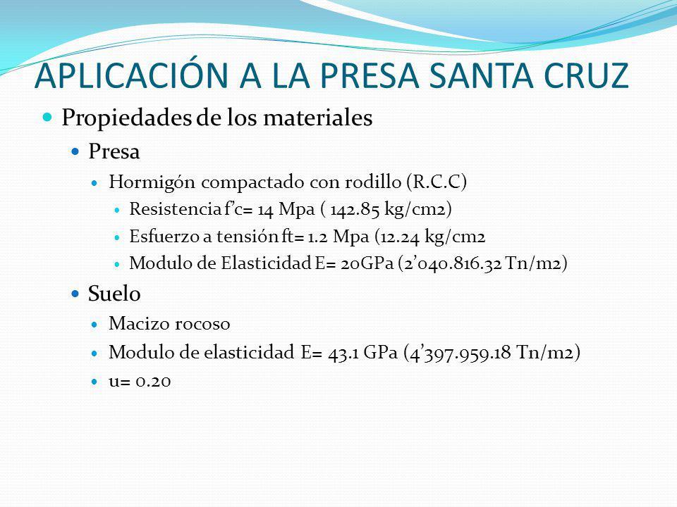 APLICACIÓN A LA PRESA SANTA CRUZ Propiedades de los materiales Presa Hormigón compactado con rodillo (R.C.C) Resistencia fc= 14 Mpa ( 142.85 kg/cm2) E
