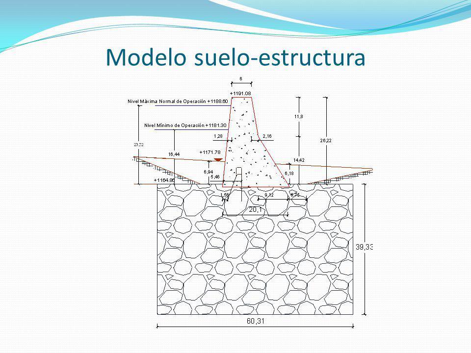 Modelo suelo-estructura