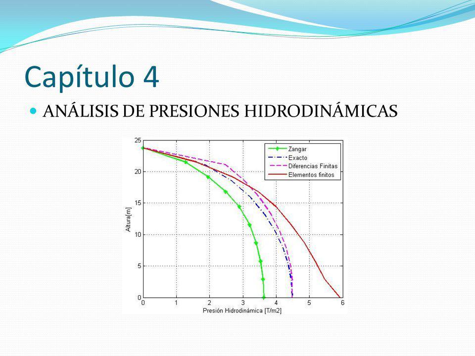 Capítulo 4 ANÁLISIS DE PRESIONES HIDRODINÁMICAS