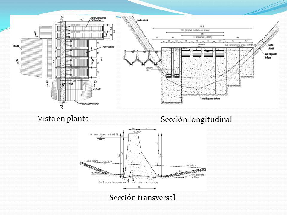 Vista en planta Sección longitudinal Sección transversal