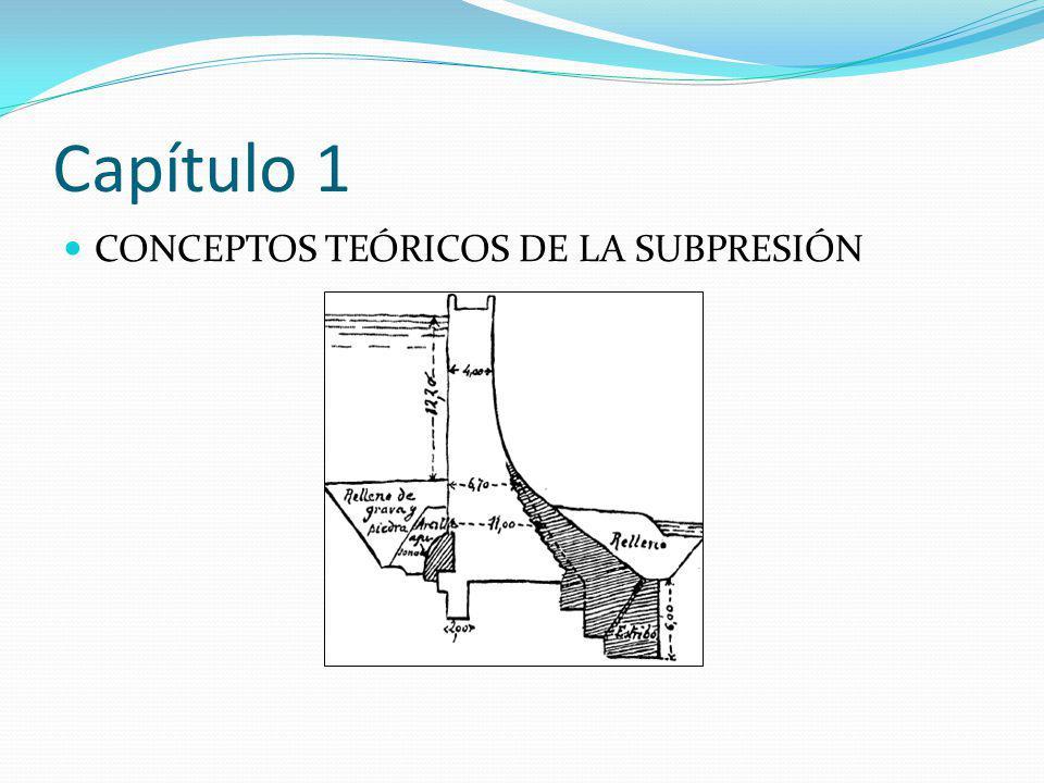 Control y medición de la subpresión