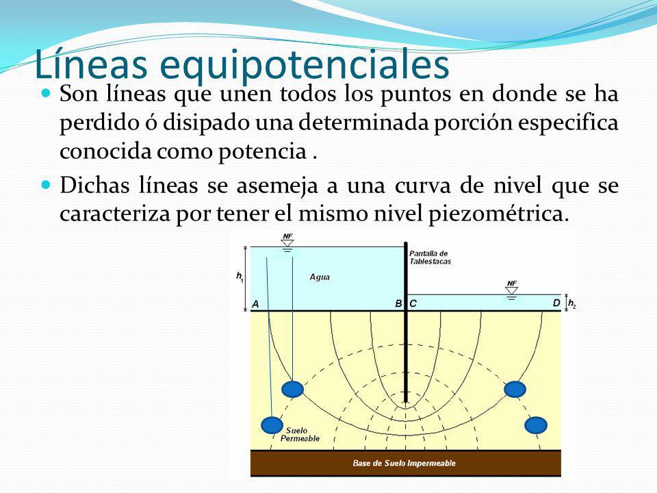 Líneas equipotenciales Son líneas que unen todos los puntos en donde se ha perdido ó disipado una determinada porción especifica conocida como potenci