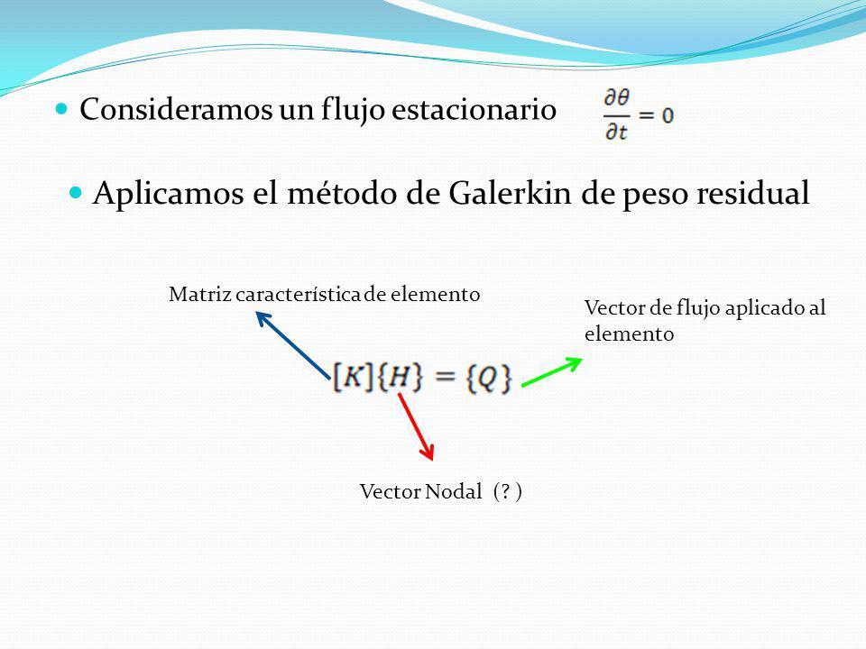 Consideramos un flujo estacionario Aplicamos el método de Galerkin de peso residual Matriz característica de elemento Vector Nodal (? ) Vector de fluj