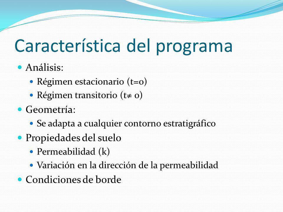 Característica del programa Análisis: Régimen estacionario (t=0) Régimen transitorio (t 0) Geometría: Se adapta a cualquier contorno estratigráfico Pr