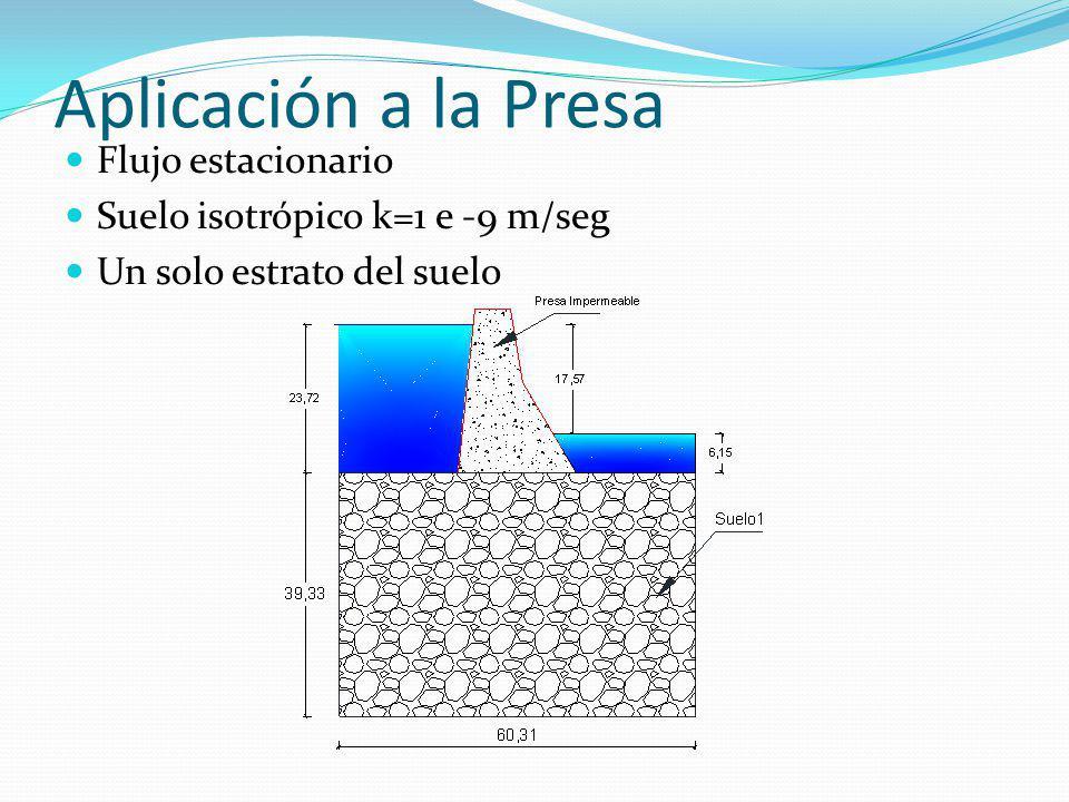 Aplicación a la Presa Flujo estacionario Suelo isotrópico k=1 e -9 m/seg Un solo estrato del suelo