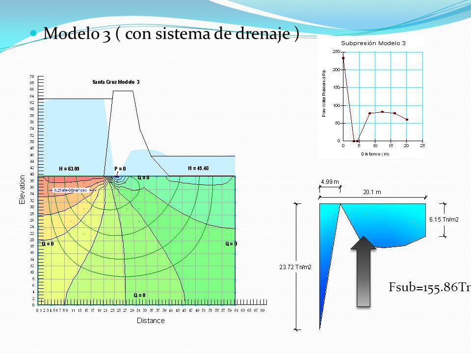 Modelo 3 ( con sistema de drenaje ) Fsub=155.86Tn