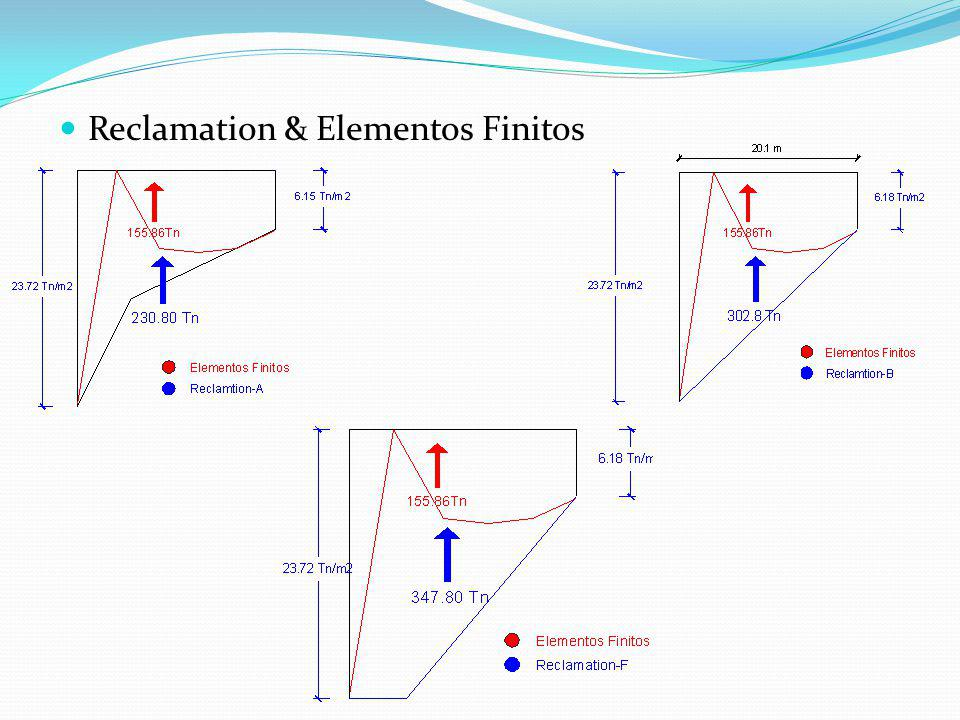 Reclamation & Elementos Finitos