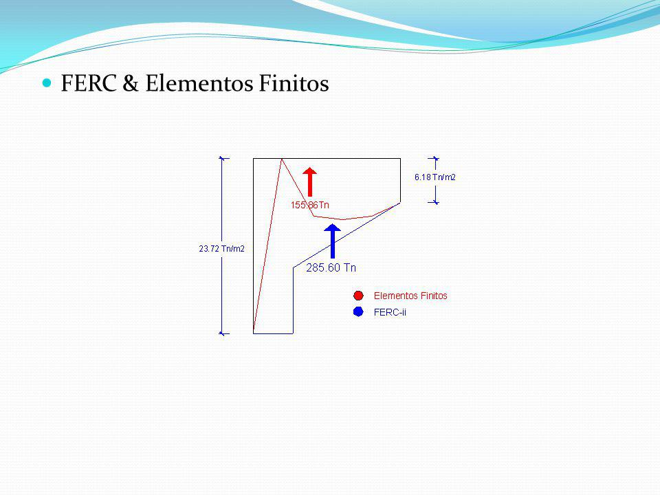FERC & Elementos Finitos