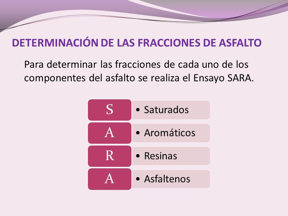 DETERMINACIÓN DE LAS FRACCIONES DE ASFALTO Para determinar las fracciones de cada uno de los componentes del asfalto se realiza el Ensayo SARA.