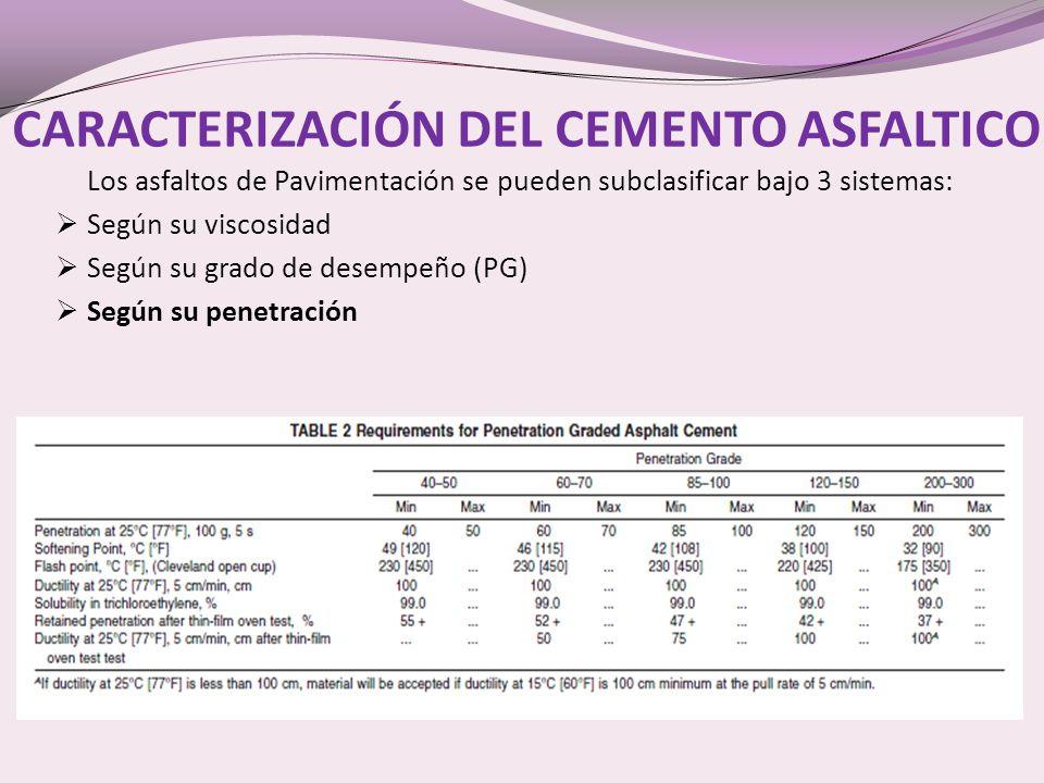 Los asfaltos de Pavimentación se pueden subclasificar bajo 3 sistemas: Según su viscosidad Según su grado de desempeño (PG) Según su penetración De acuerdo a la Normativa ASTMD3381, los cementos asfalticos según su Grado Penetración se clasificación en: CARACTERIZACIÓN DEL CEMENTO ASFALTICO