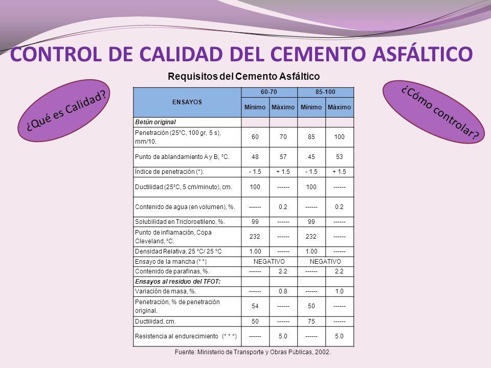 CONTROL DE CALIDAD DEL CEMENTO ASFÁLTICO ENSAYOS 60-7085-100 MínimoMáximoMínimoMáximo Betún original Penetración (25°C, 100 gr, 5 s), mm/10.