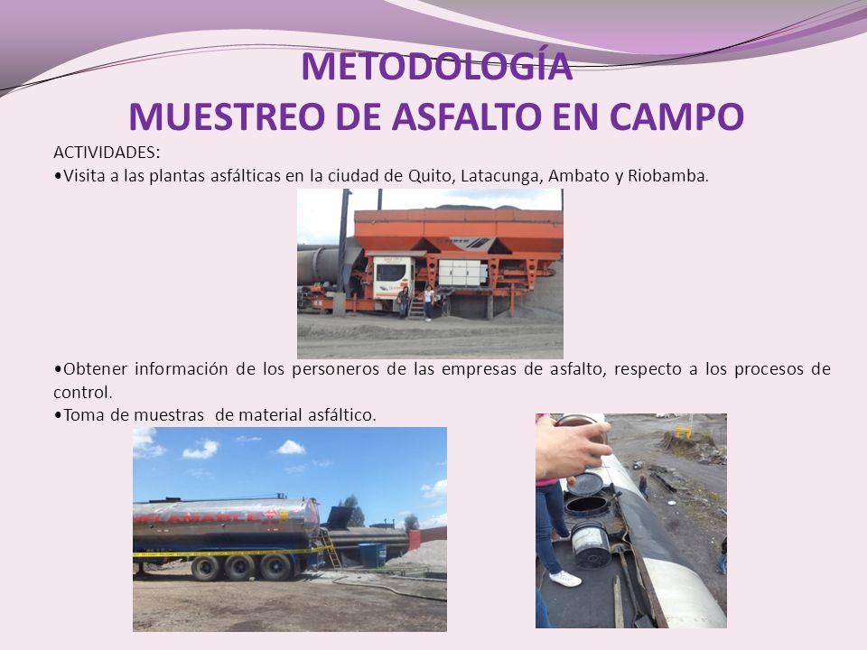 METODOLOGÍA MUESTREO DE ASFALTO EN CAMPO ACTIVIDADES: Visita a las plantas asfálticas en la ciudad de Quito, Latacunga, Ambato y Riobamba.