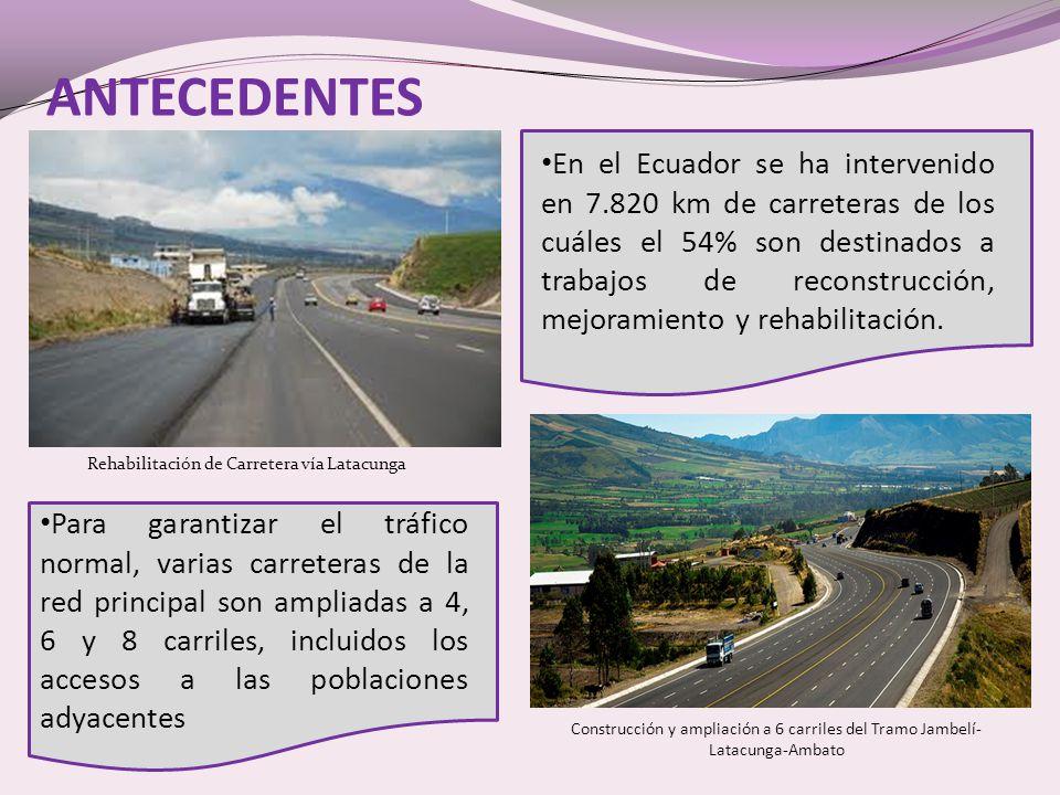 ANTECEDENTES Construcción y ampliación a 6 carriles del Tramo Jambelí- Latacunga-Ambato En el Ecuador se ha intervenido en 7.820 km de carreteras de los cuáles el 54% son destinados a trabajos de reconstrucción, mejoramiento y rehabilitación.