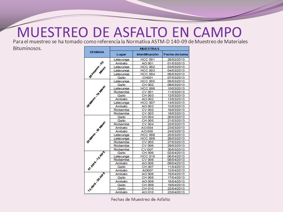 MUESTREO DE ASFALTO EN CAMPO Fechas de Muestreo de Asfalto Para el muestreo se ha tomado como referencia la Normativa ASTM-D 140-09 de Muestreo de Materiales Bituminosos.