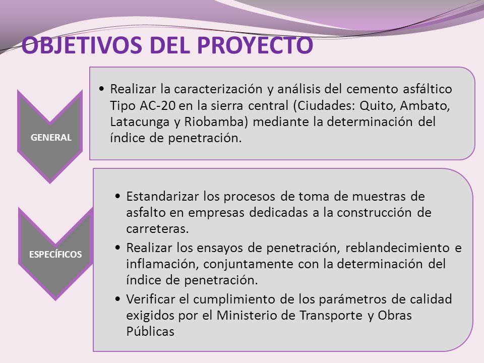 OBJETIVOS DEL PROYECTO GENERAL Realizar la caracterización y análisis del cemento asfáltico Tipo AC-20 en la sierra central (Ciudades: Quito, Ambato, Latacunga y Riobamba) mediante la determinación del índice de penetración.