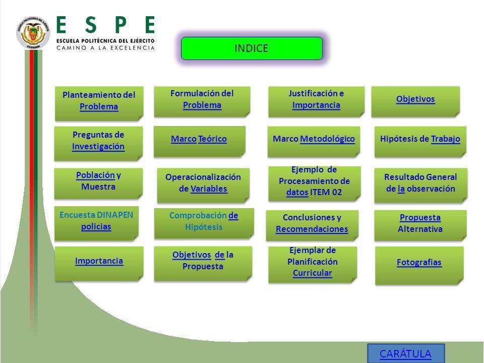 VARIBALESDIMENSIÓNINDICADORTÉCNICA Estrategias de seguridad y cuidado violencia.