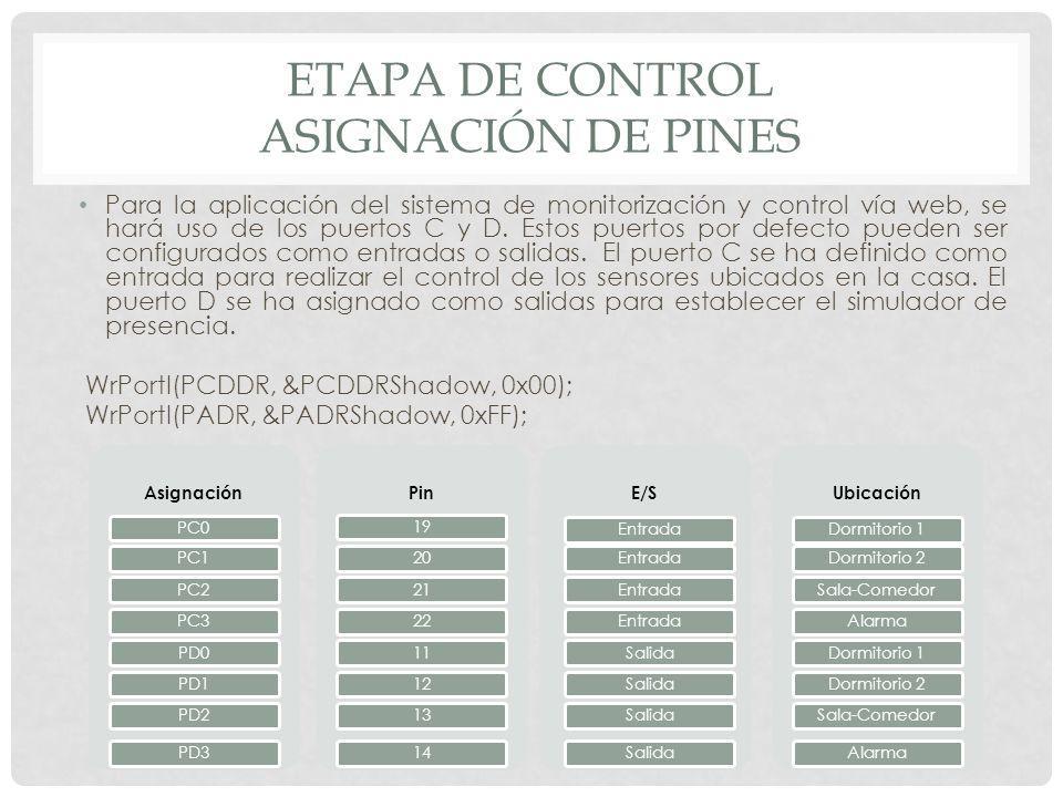 ETAPA DE CONTROL ASIGNACIÓN DE PINES Para la aplicación del sistema de monitorización y control vía web, se hará uso de los puertos C y D. Estos puert