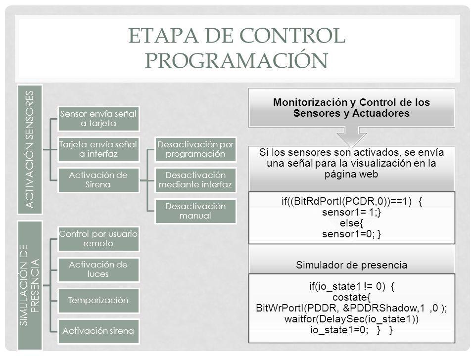 ETAPA DE CONTROL PROGRAMACIÓN Simulador de presencia if(io_state1 != 0) { costate{ BitWrPortI(PDDR, &PDDRShadow,1,0 ); waitfor(DelaySec(io_state1)) io