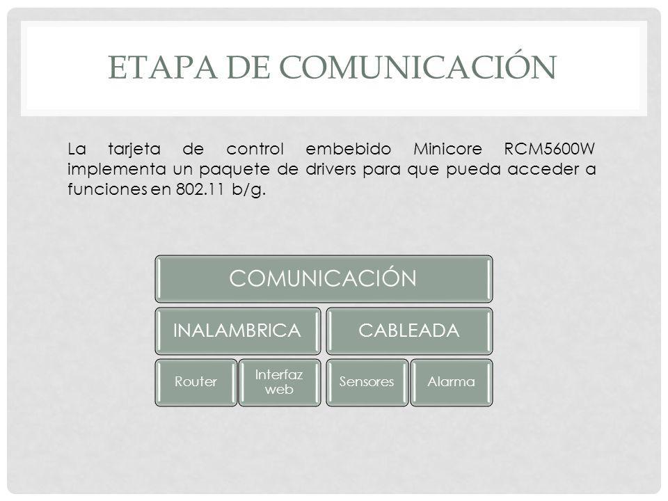 ETAPA DE COMUNICACIÓN COMUNICACIÓN INALAMBRICA Router Interfaz web CABLEADA SensoresAlarma La tarjeta de control embebido Minicore RCM5600W implementa
