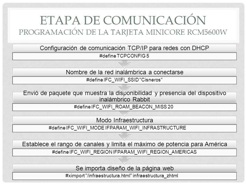 ETAPA DE COMUNICACIÓN PROGRAMACIÓN DE LA TARJETA MINICORE RCM5600W Se importa diseño de la página web #ximport
