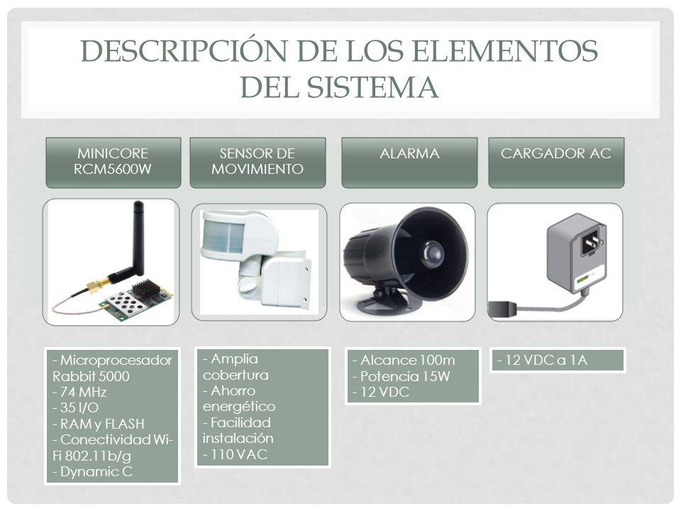 DESCRIPCIÓN DE LOS ELEMENTOS DEL SISTEMA MINICORE RCM5600W SENSOR DE MOVIMIENTO ALARMACARGADOR AC - Microprocesador Rabbit 5000 - 74 MHz - 35 I/O - RA