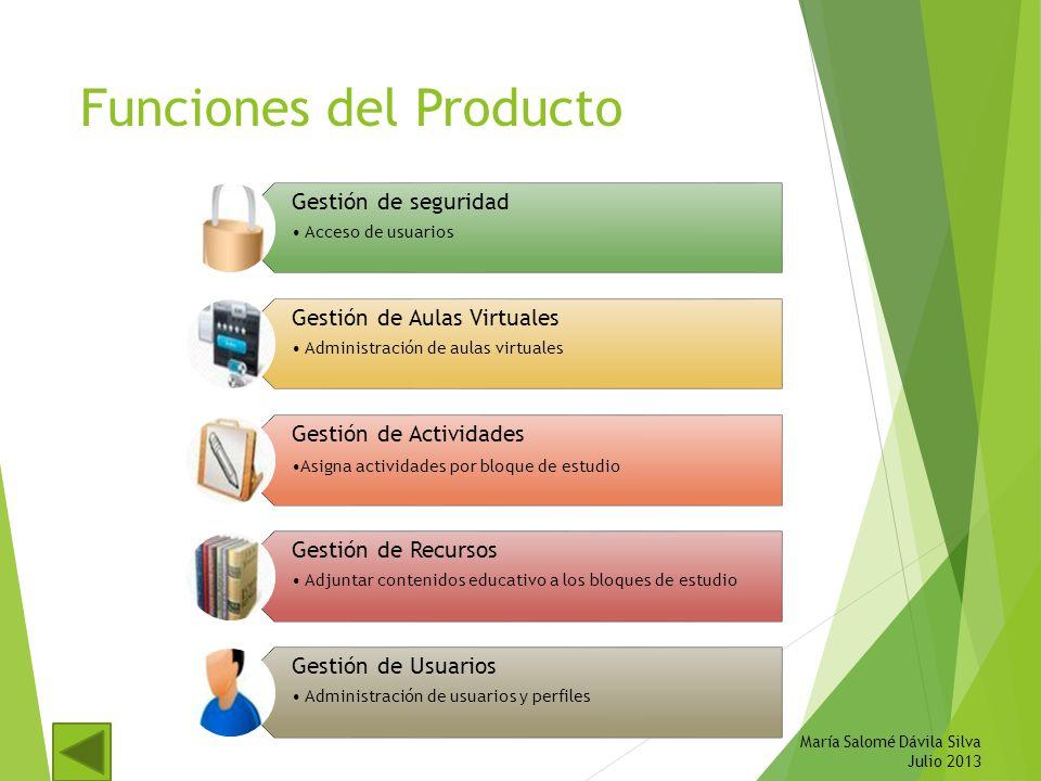 Funciones del Producto Gestión de seguridad Acceso de usuarios Gestión de Aulas Virtuales Administración de aulas virtuales Gestión de Actividades Asi