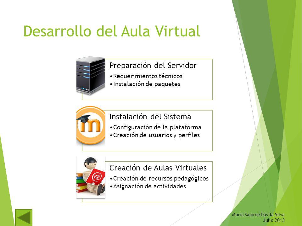 Desarrollo del Aula Virtual Preparación del Servidor Requerimientos técnicos Instalación de paquetes Instalación del Sistema Configuración de la plata