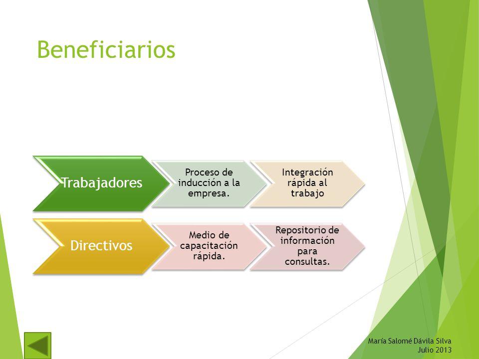 Beneficiarios Trabajadores Proceso de inducción a la empresa. Integración rápida al trabajo Directivos Medio de capacitación rápida. Repositorio de in