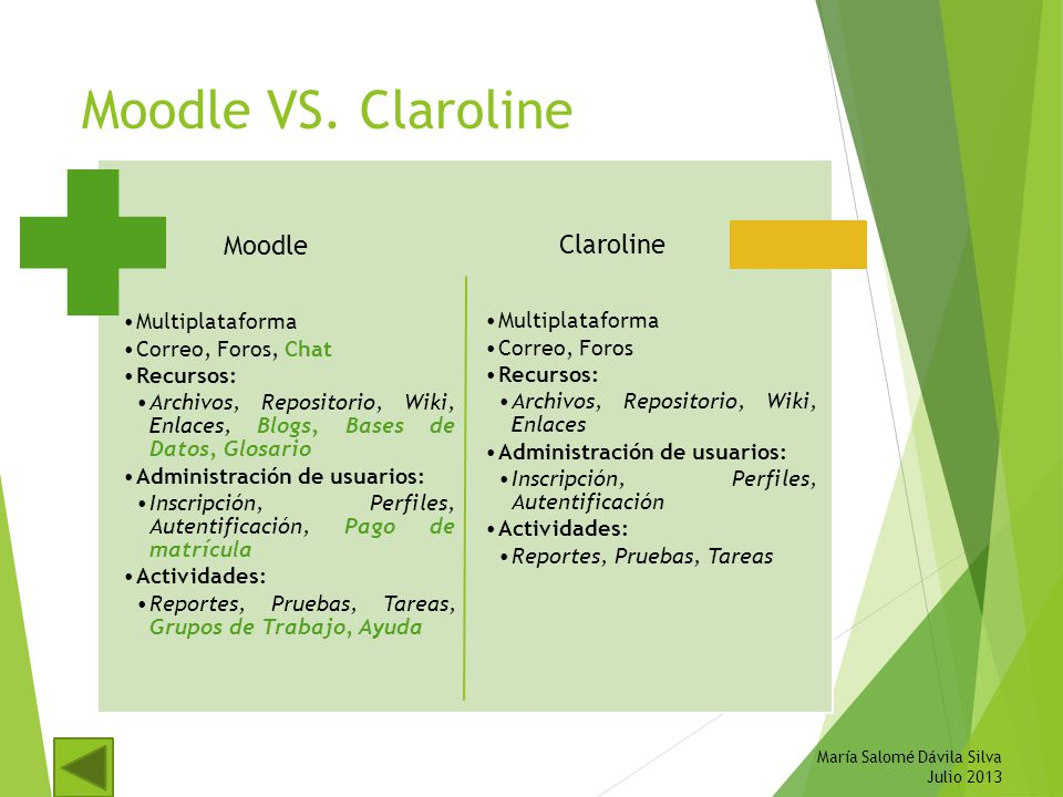 Moodle VS. Claroline Multiplataforma Correo, Foros, Chat Recursos: Archivos, Repositorio, Wiki, Enlaces, Blogs, Bases de Datos, Glosario Administració
