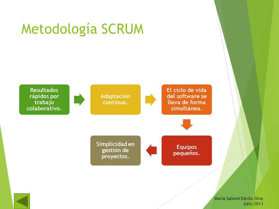Metodología SCRUM Resultados rápidos por trabajo colaborativo. Adaptación continua. El ciclo de vida del software se lleva de forma simultánea. Equipo