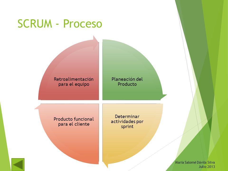 SCRUM - Proceso Planeación del Producto Determinar actividades por sprint Producto funcional para el cliente Retroalimentación para el equipo María Sa