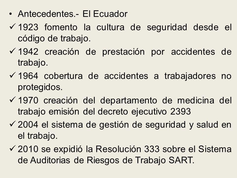 Antecedentes.- El Ecuador 1923 fomento la cultura de seguridad desde el código de trabajo. 1942 creación de prestación por accidentes de trabajo. 1964