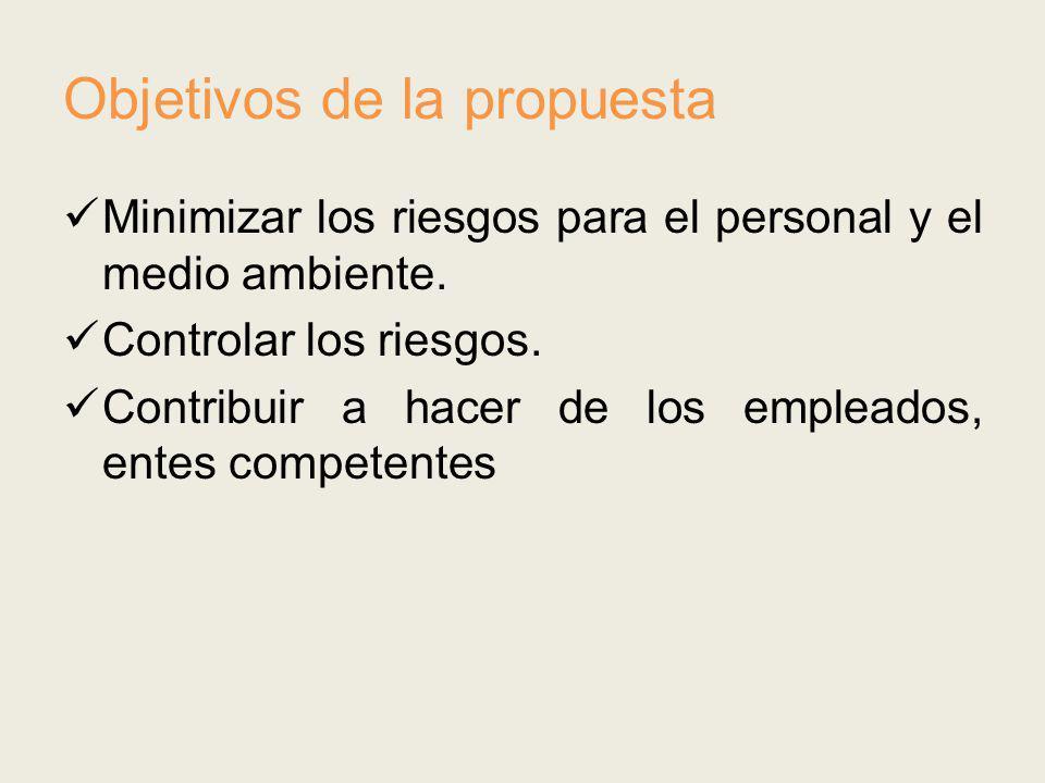 Objetivos de la propuesta Minimizar los riesgos para el personal y el medio ambiente. Controlar los riesgos. Contribuir a hacer de los empleados, ente