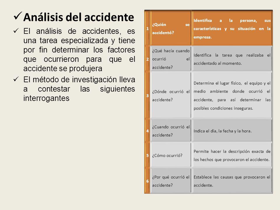 Análisis del accidente El análisis de accidentes, es una tarea especializada y tiene por fin determinar los factores que ocurrieron para que el accide