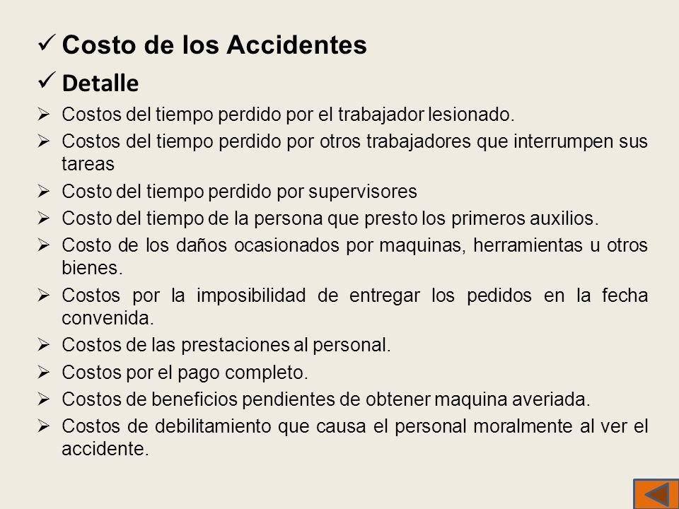 Costo de los Accidentes Detalle Costos del tiempo perdido por el trabajador lesionado. Costos del tiempo perdido por otros trabajadores que interrumpe